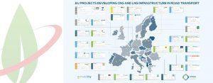 """CEF """"Transport Blending"""": cinque progetti GNL/CNG finanziati nella prima fase"""