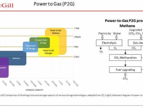 L'università canadese e lo Xebec intraprendono un progetto per la produzione di energia elettrica e gas rinnovabile